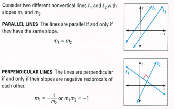 Linear function : INTEGRAL-SK