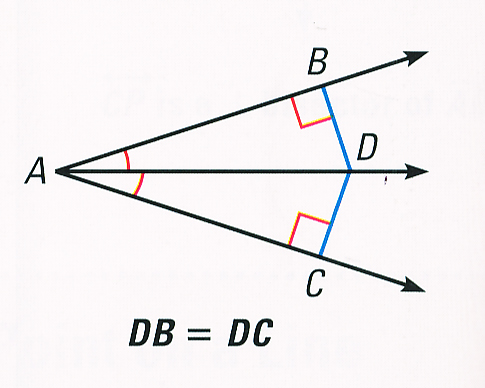 You may want to read this about Converse Of Angle Bisector ...